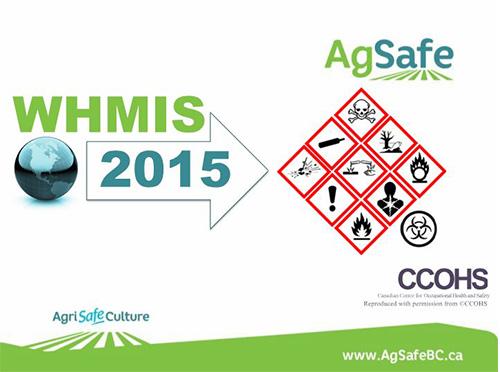 WHMIS2015
